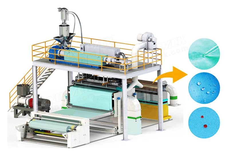 Full Automatic Meltblown Nonwoven Fabric Production Line